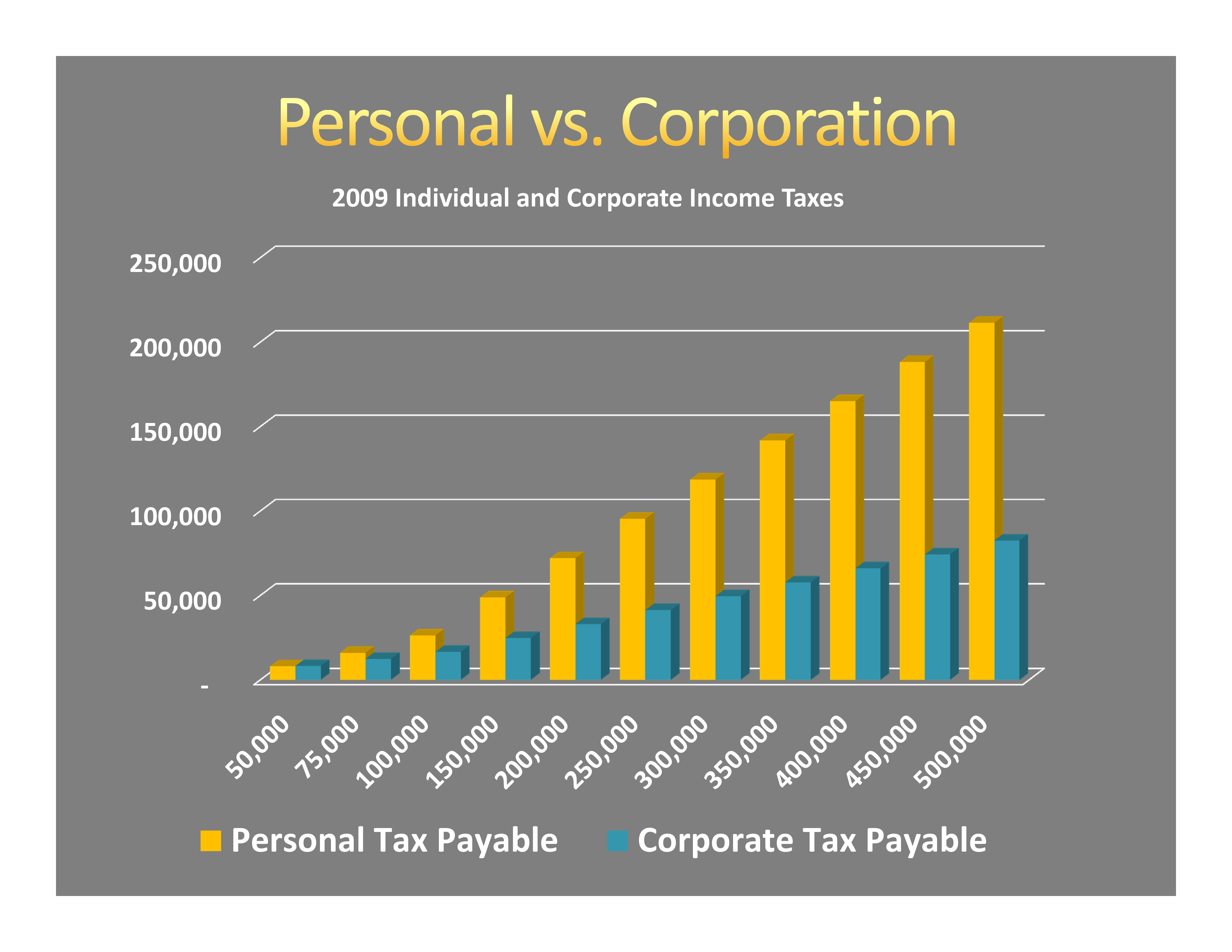 corporate crime individuals vs corporations A discussion on corporate crime vs individual responsibility pages 4 words 2,525.